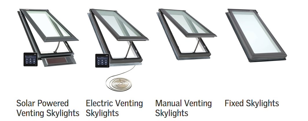 Images of 4 Different Skylights - Solar Powered, Electric Venting, Manual Venting, Fixed Skylights