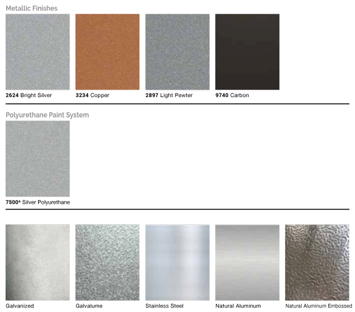 VIC WEST 2 Metal Roof Swatches